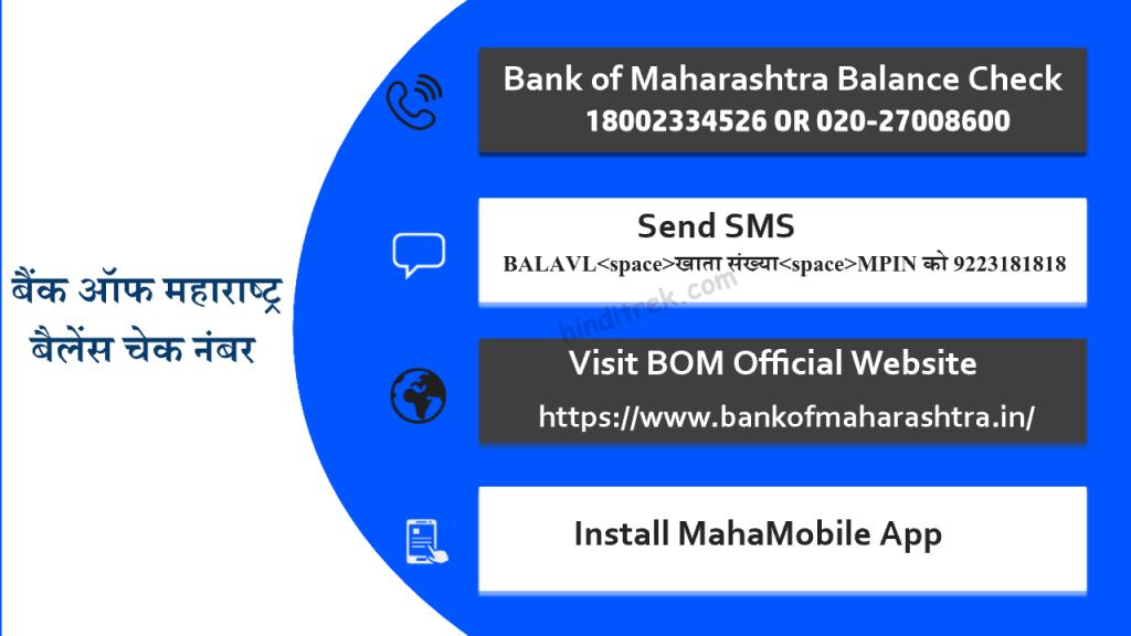 बैंक ऑफ महाराष्ट्र बैलेंस चेक नंबर