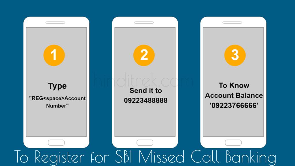 भारतीय स्टेट बैंक खाता चेक करने का नंबर