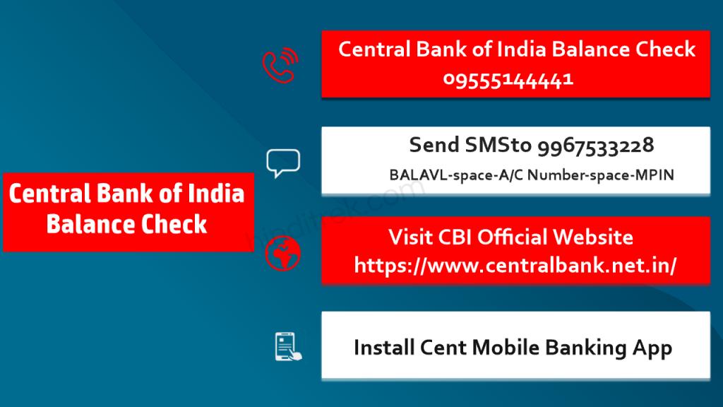सेंट्रल बैंक ऑफ़ इंडिया अकाउंट बैलेंस