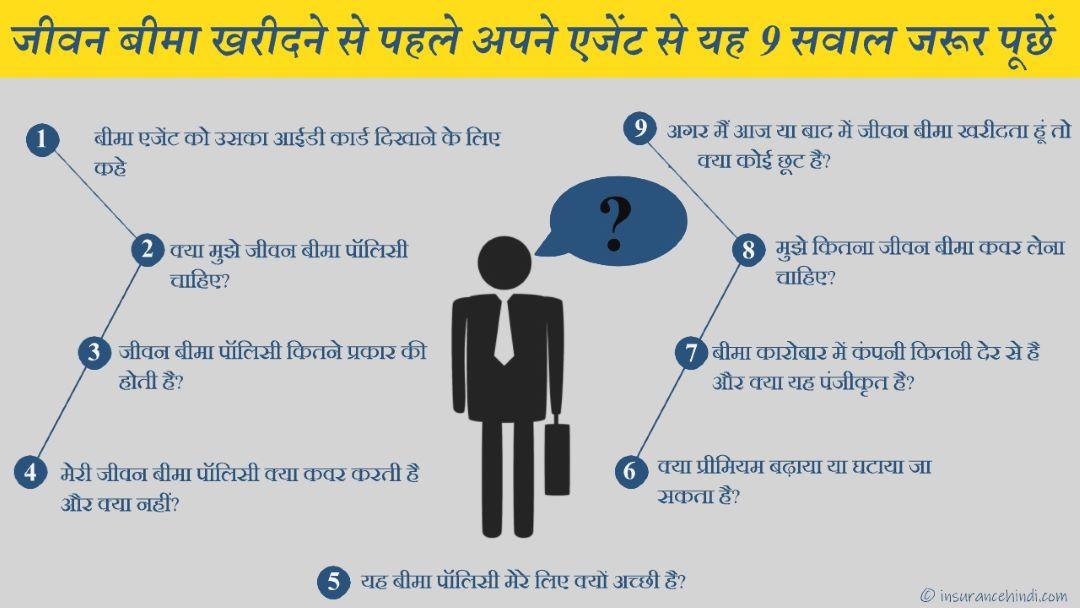 जीवन बीमा खरीदने से पहले अपने एजेंट से पूछें